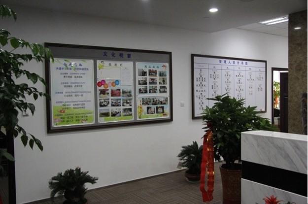外企分公司设置 为省建喝彩 员工风采墙高清图片